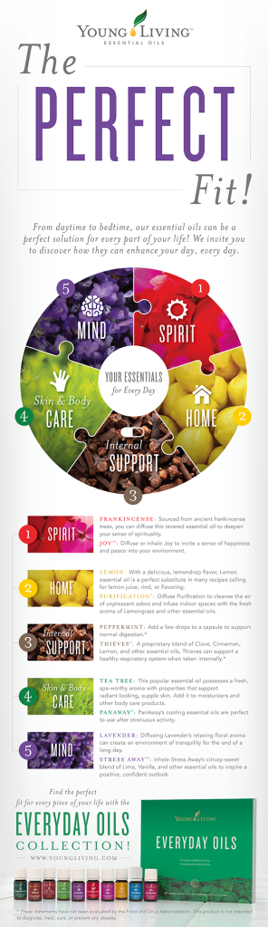 Let Young Living support your journey to a better spirit, soul and body!